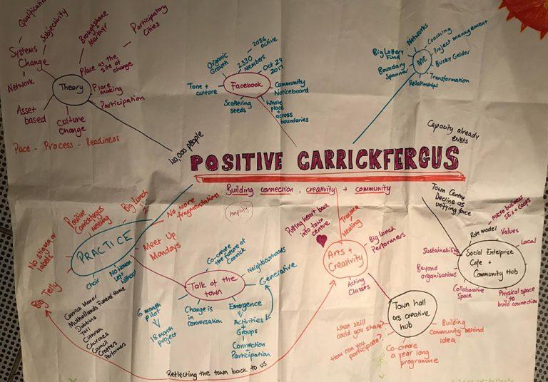 Welcome to Positive Carrickfergus